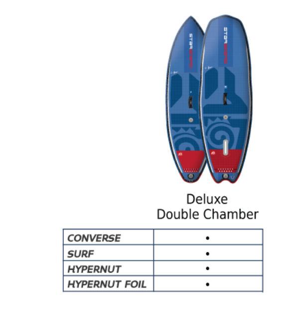 surf ddc