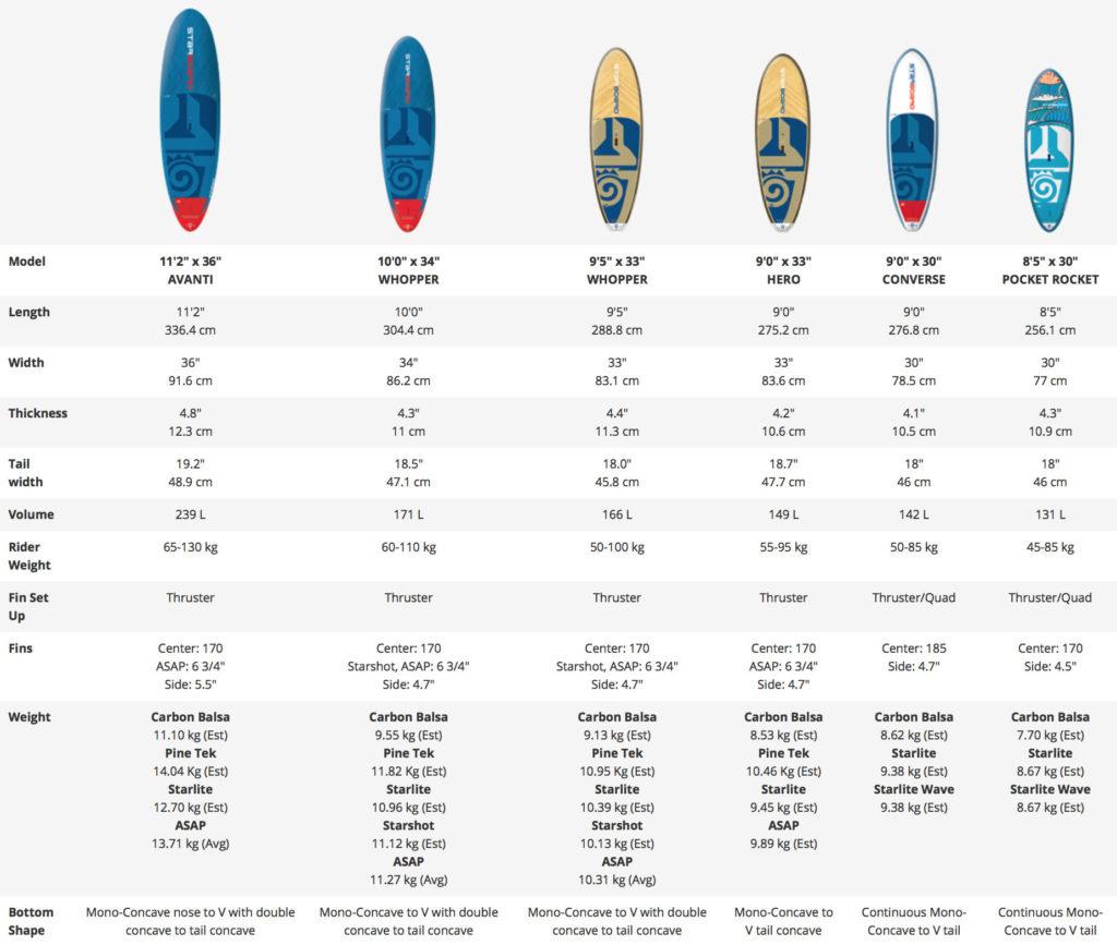 surf spec1