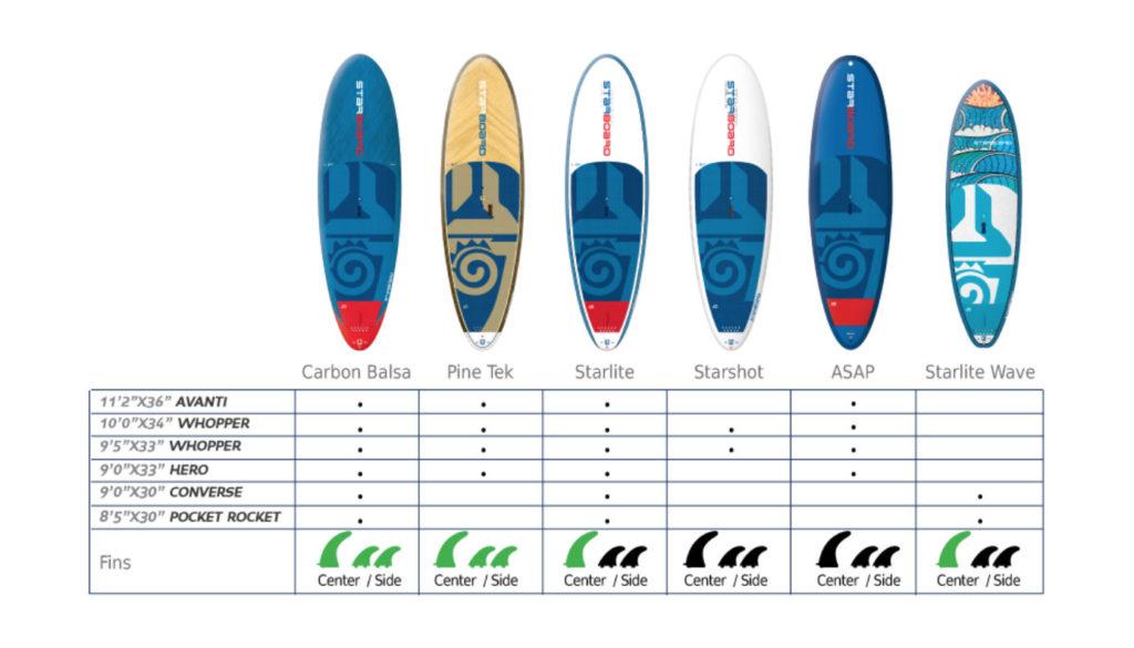 surf spec2