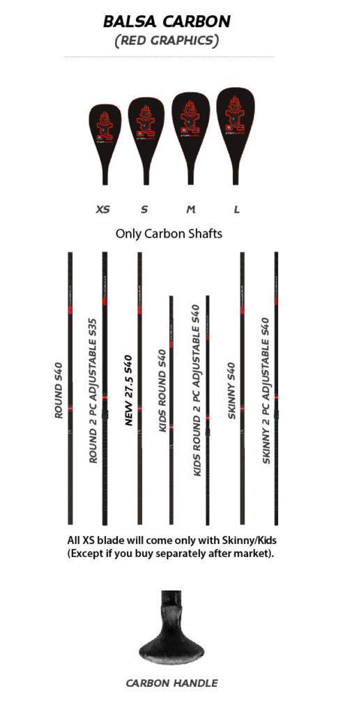 Enduro options Carbon Balsa