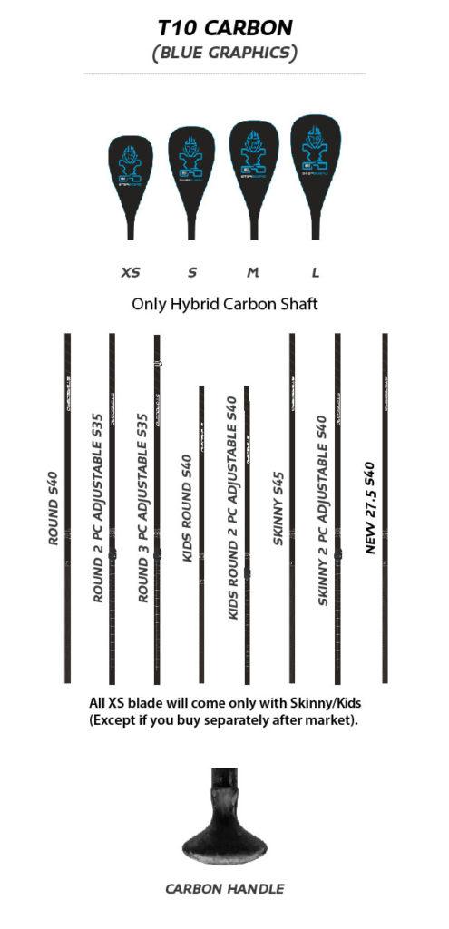 Enduro options T10 Carbon
