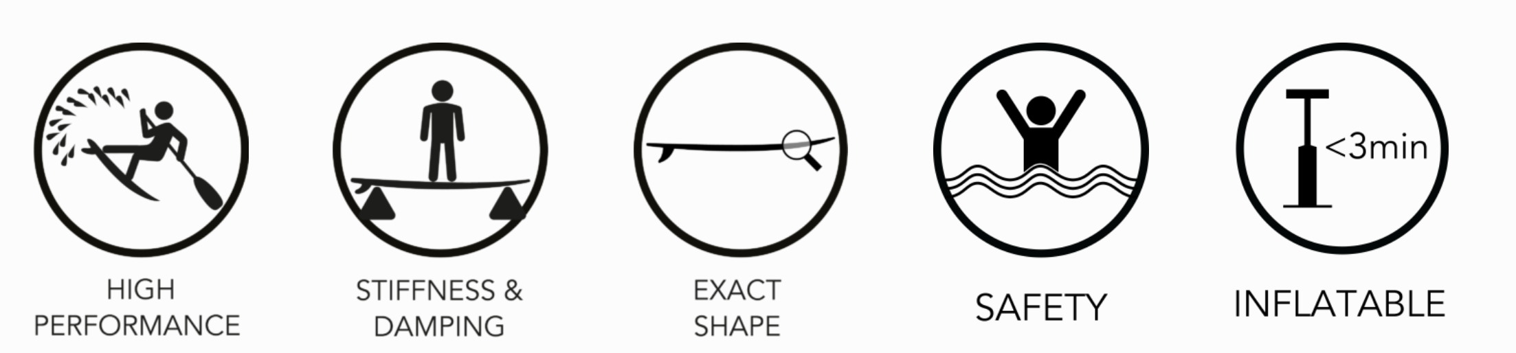 tripstix-spec