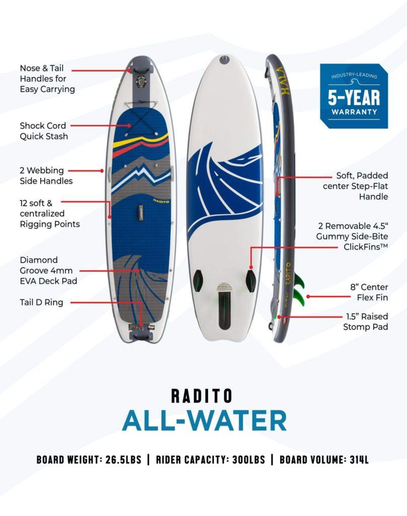 Hala BoardSchematics AllWaterKits Radito_1
