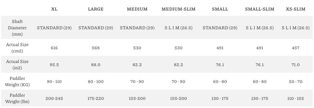 ブレードサイズと適応体重表